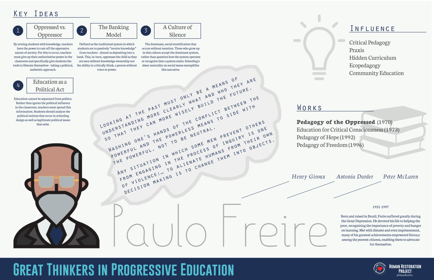 Primer: Progressive Education - Human Restoration Project - Medium