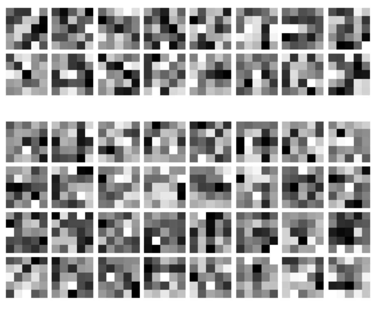 Intro to PyTorch with image classification on a Fashion clothes dataset