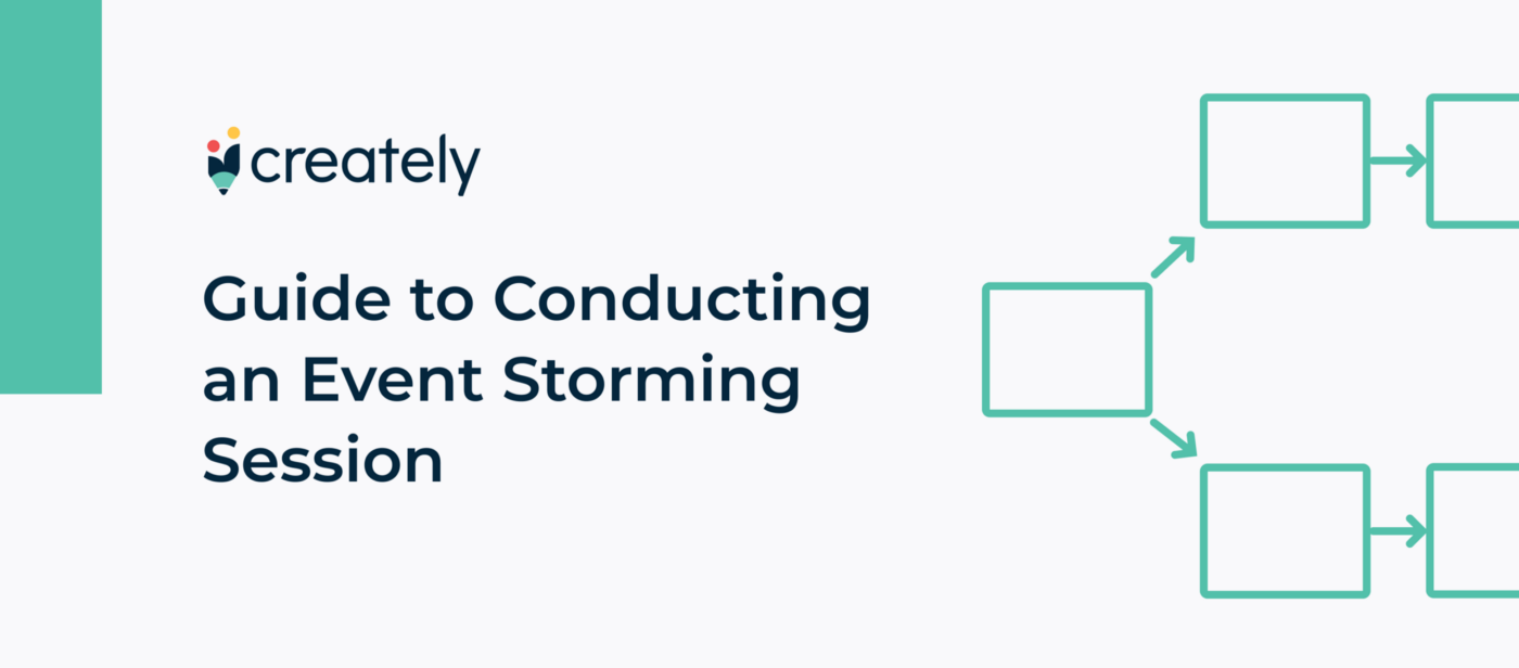 Event Storming Session