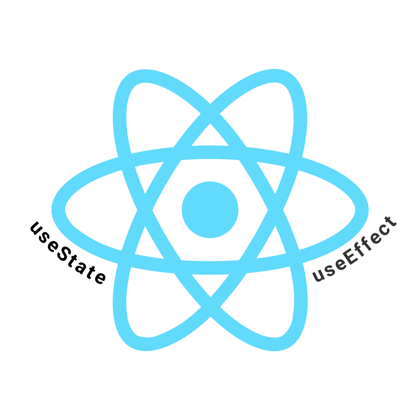 cover photo of react useState & useEffect