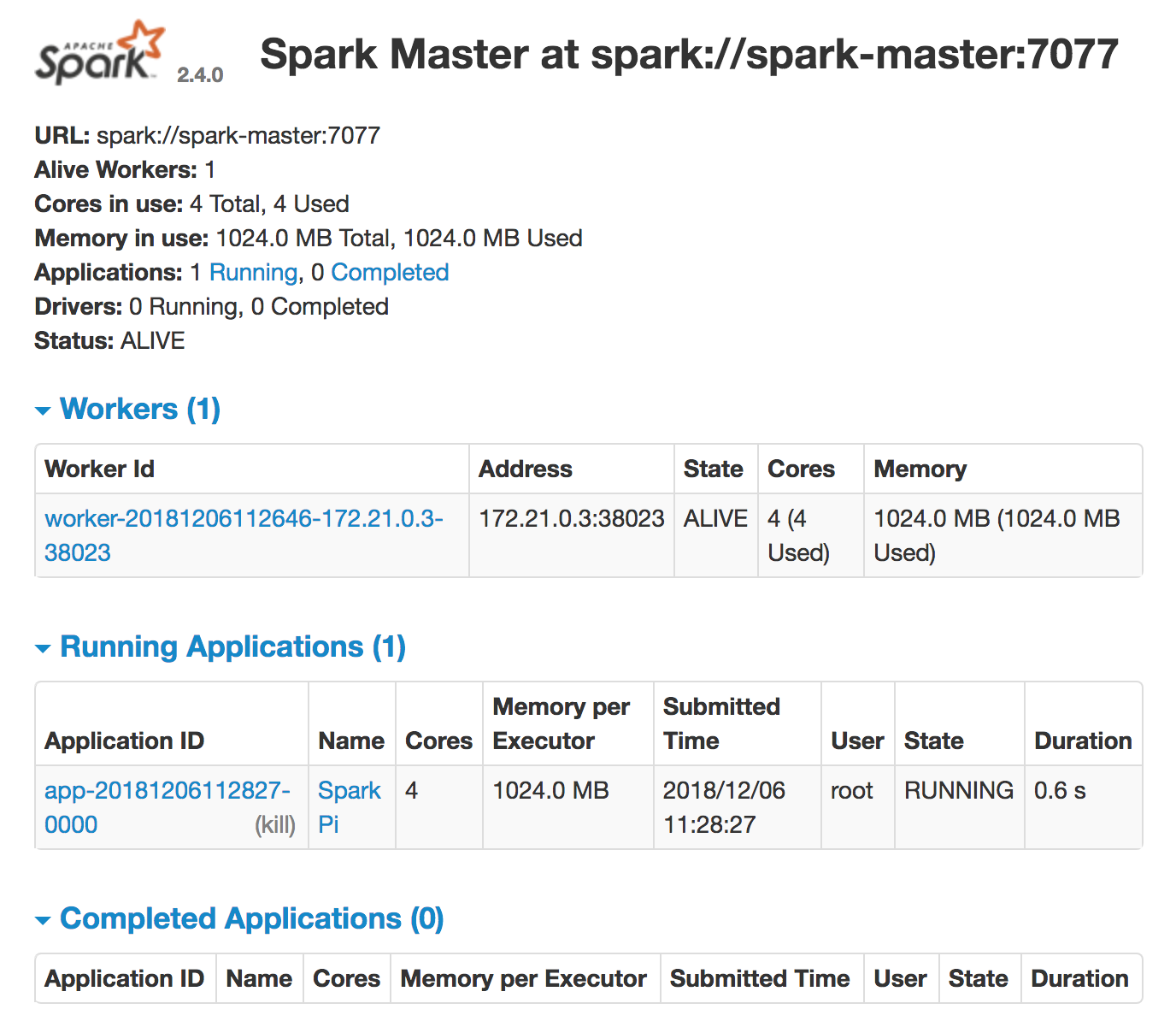 A Journey Into Big Data with Apache Spark: Part 1 - Towards Data Science
