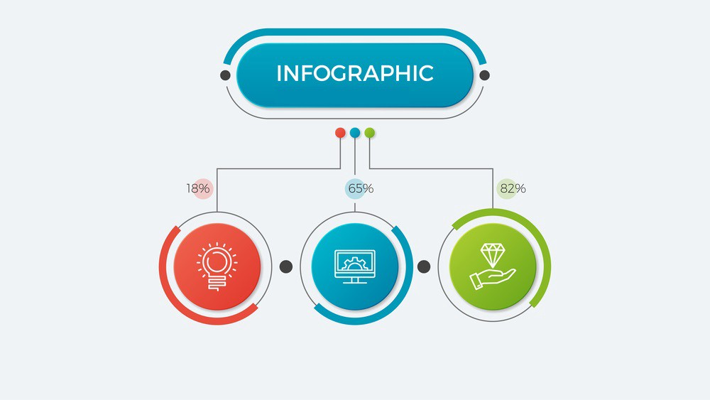 Improve Content Marketing with Infographics
