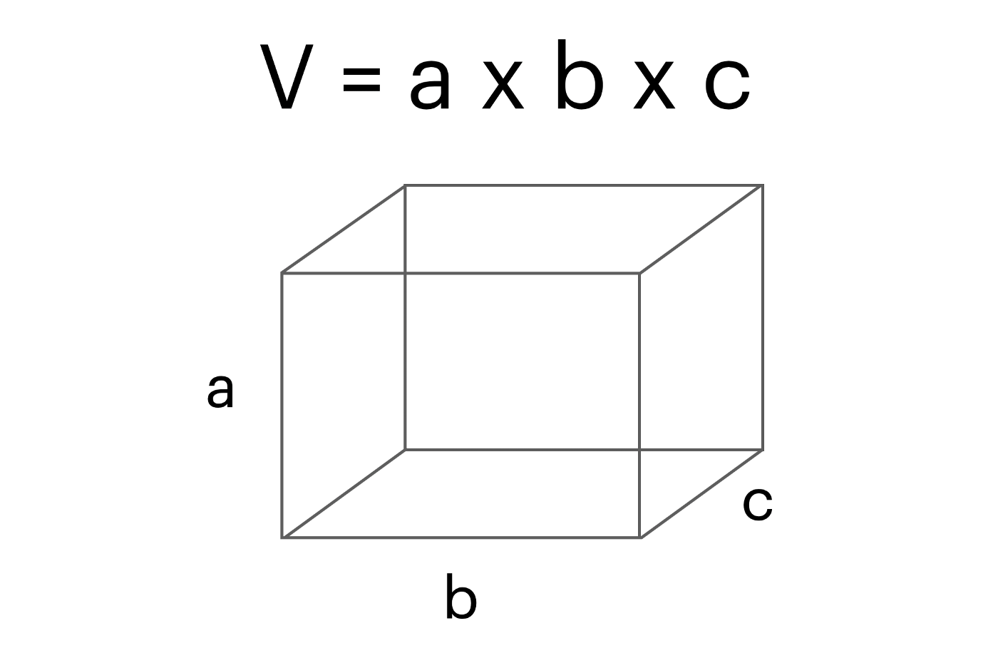 How to calculate cube volume