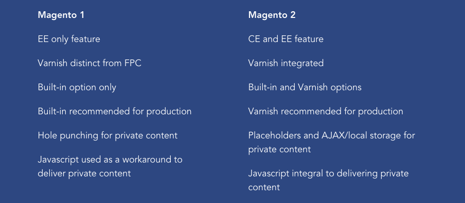 How the full page cache works in Magento 2 - Inviqa - Medium