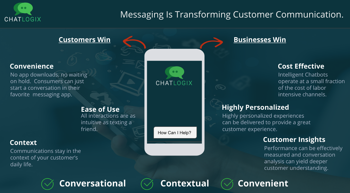 The Messaging Imperative - The Messaging Economy - Medium