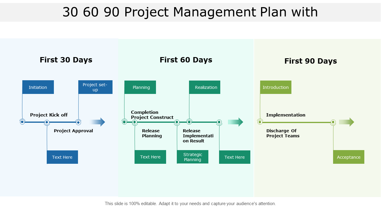 30 60 90 Day Project Management Timeline PPT Template