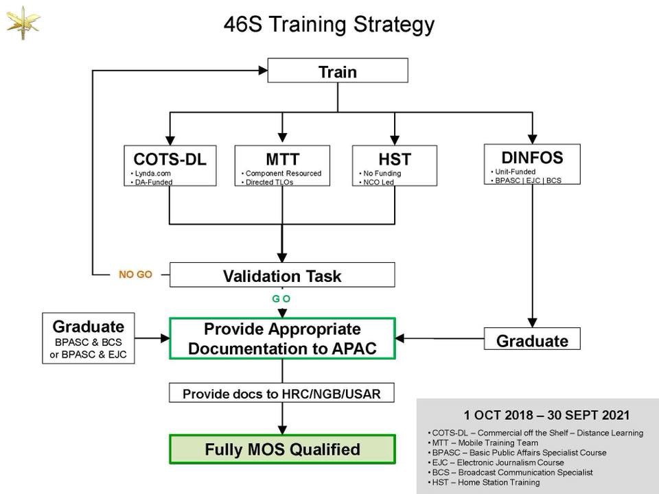 MOS 46S - What you need to know - APAC - Medium
