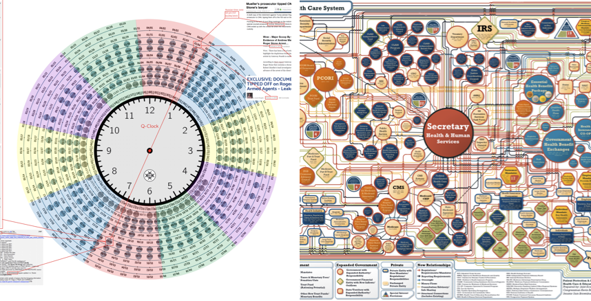 The Q Clock and a Republican-made chart of the ACA aka Obamacare
