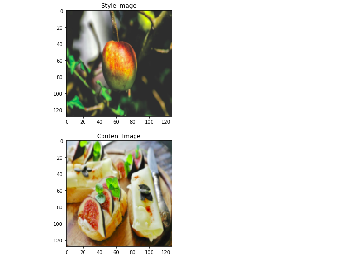 Neural Style Transfer with PyTorch - Heartbeat