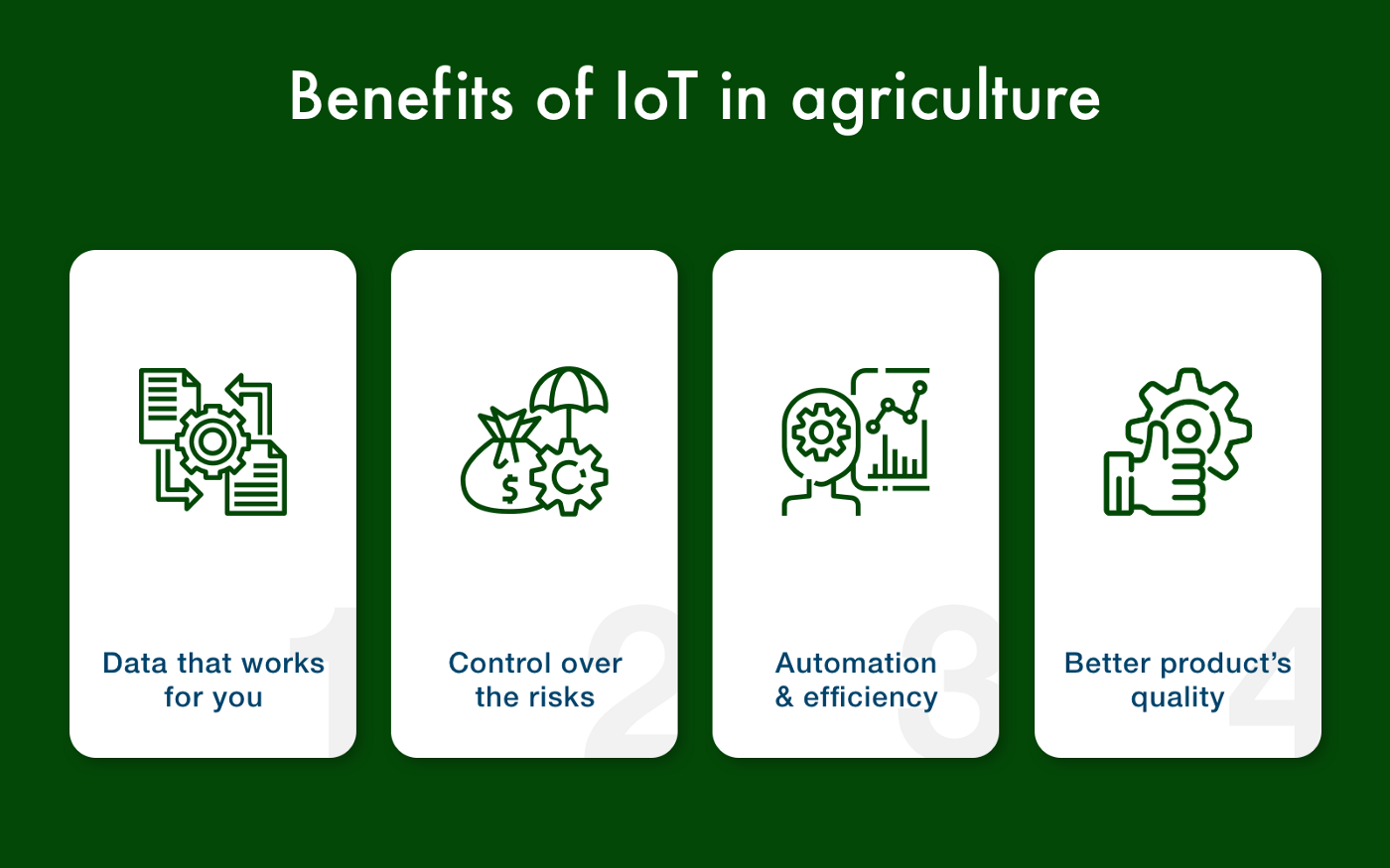 IoT in Agriculture: Why It Is A Future of Connected Farming World