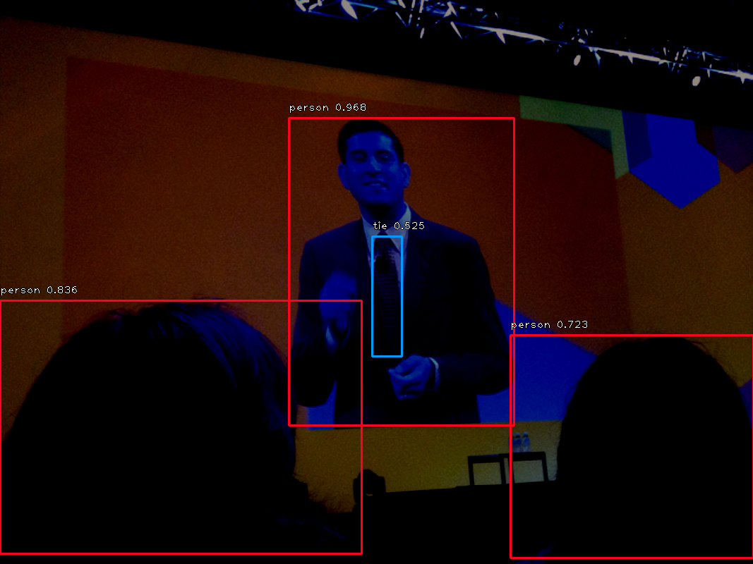 Image pre-processing for TF Serving via OpenCV, Pillow, TensorFlow