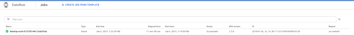 How to transfer BigQuery table to Cloud SQL using Cloud Dataflow