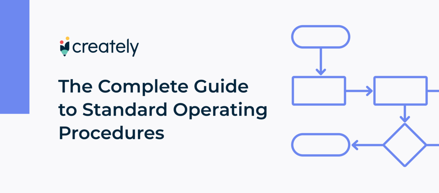 Guide to standard operating procedures