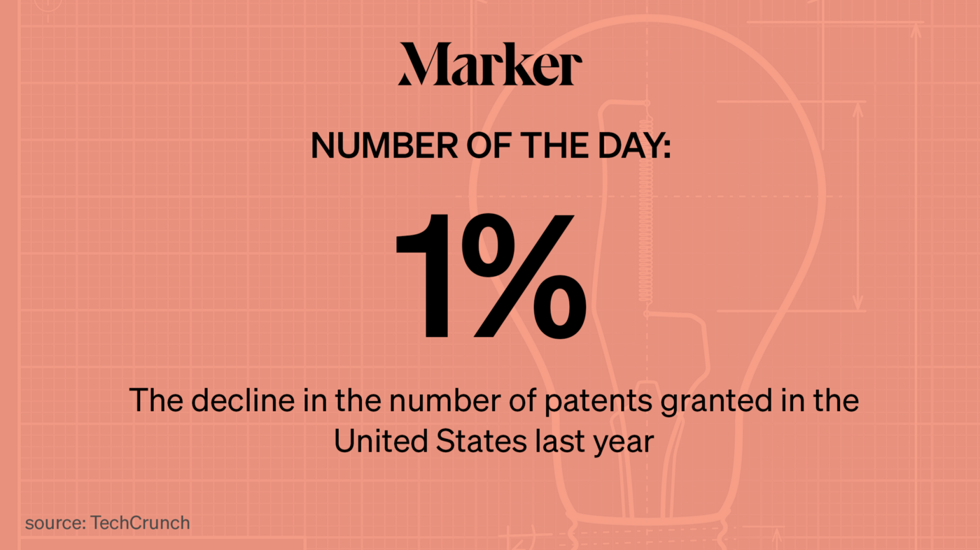 """Photo illustration with text """"1% The decline in the number of patents granted in the United States last year. """""""