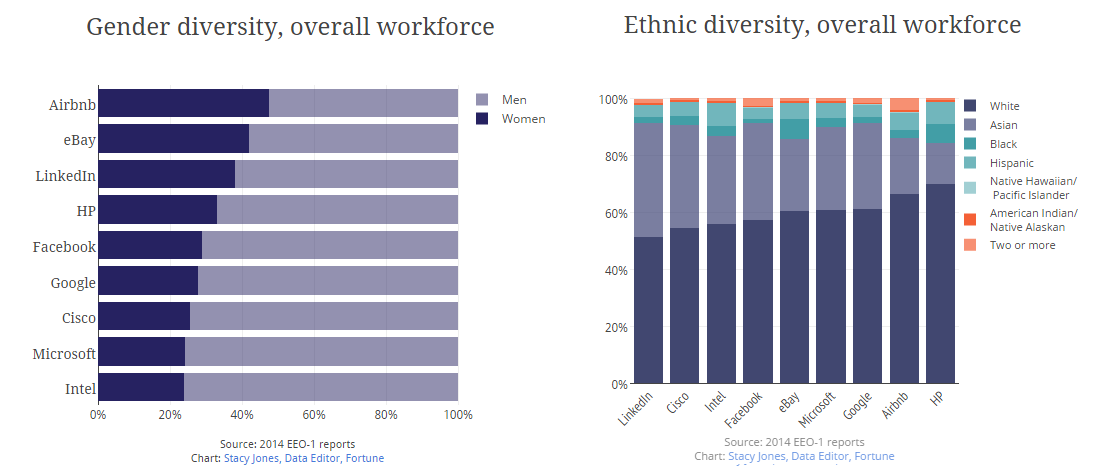 Low Skilled Humans Need Not Apply: The Employment Future For A Child