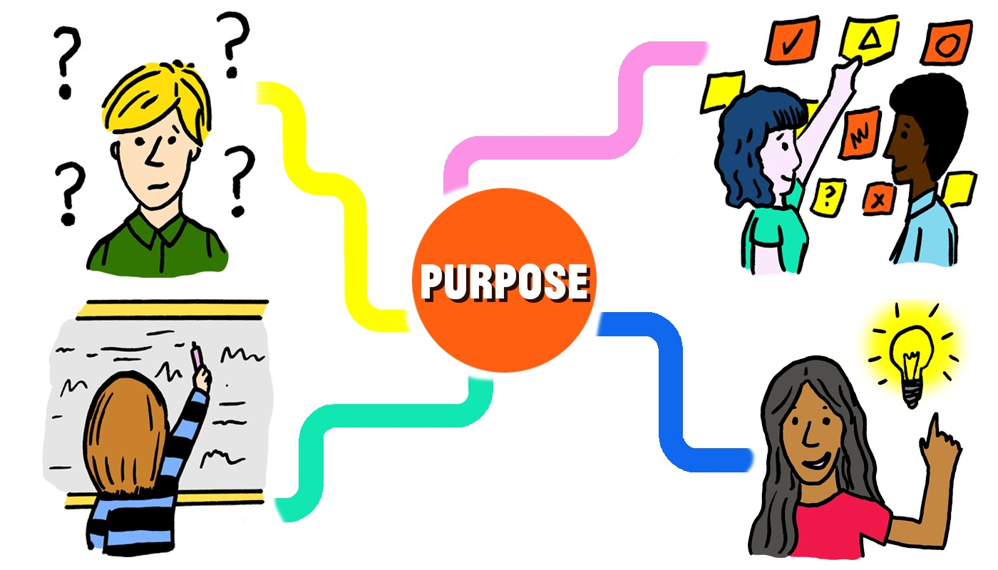 How to facilitate a team purpose workshop — illustration by www.ianviggars.com