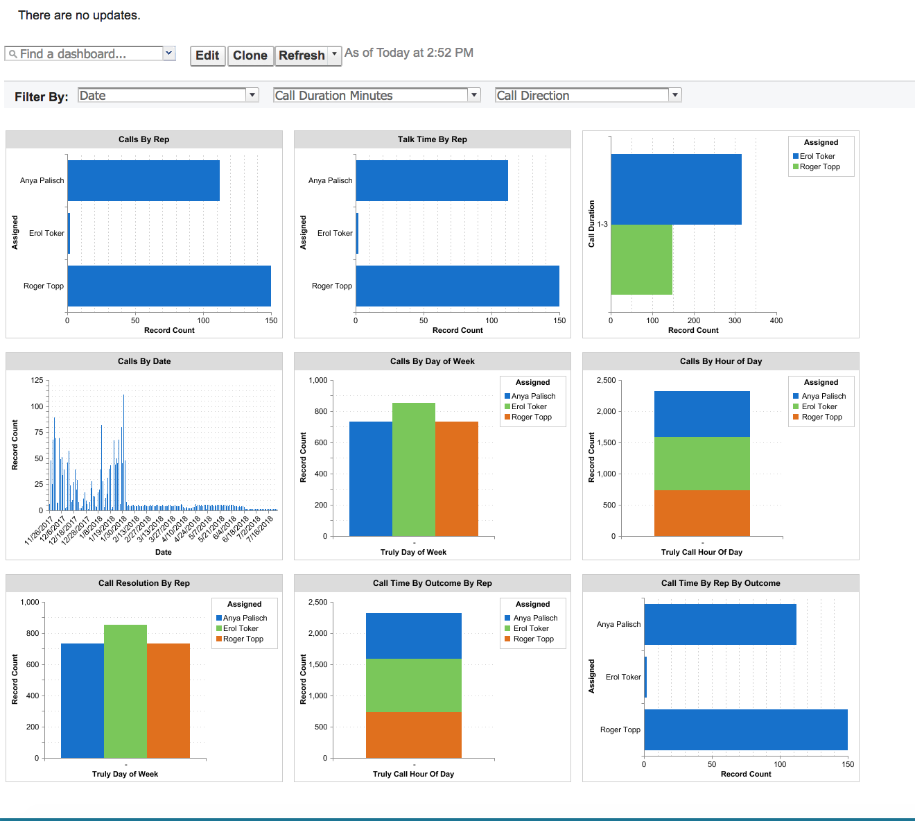 New to call tracking? How to leverage call data for performance