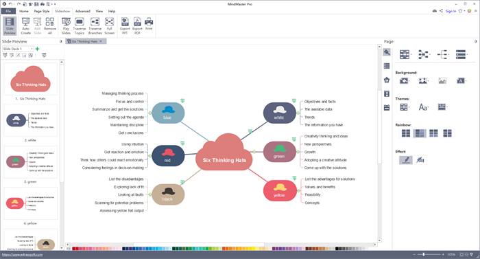 Top 6 Practical Mind Map Uses in Business Field - Lynia Li