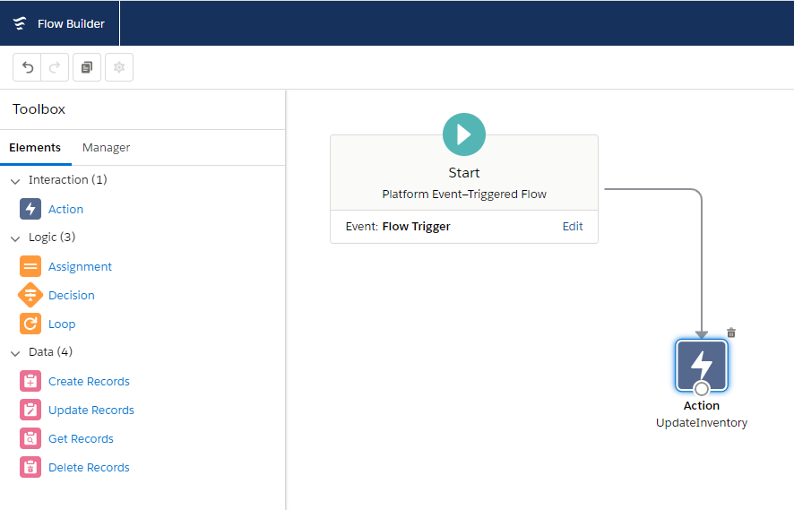 Flow triggers on a Platform Event and updates the Product Object