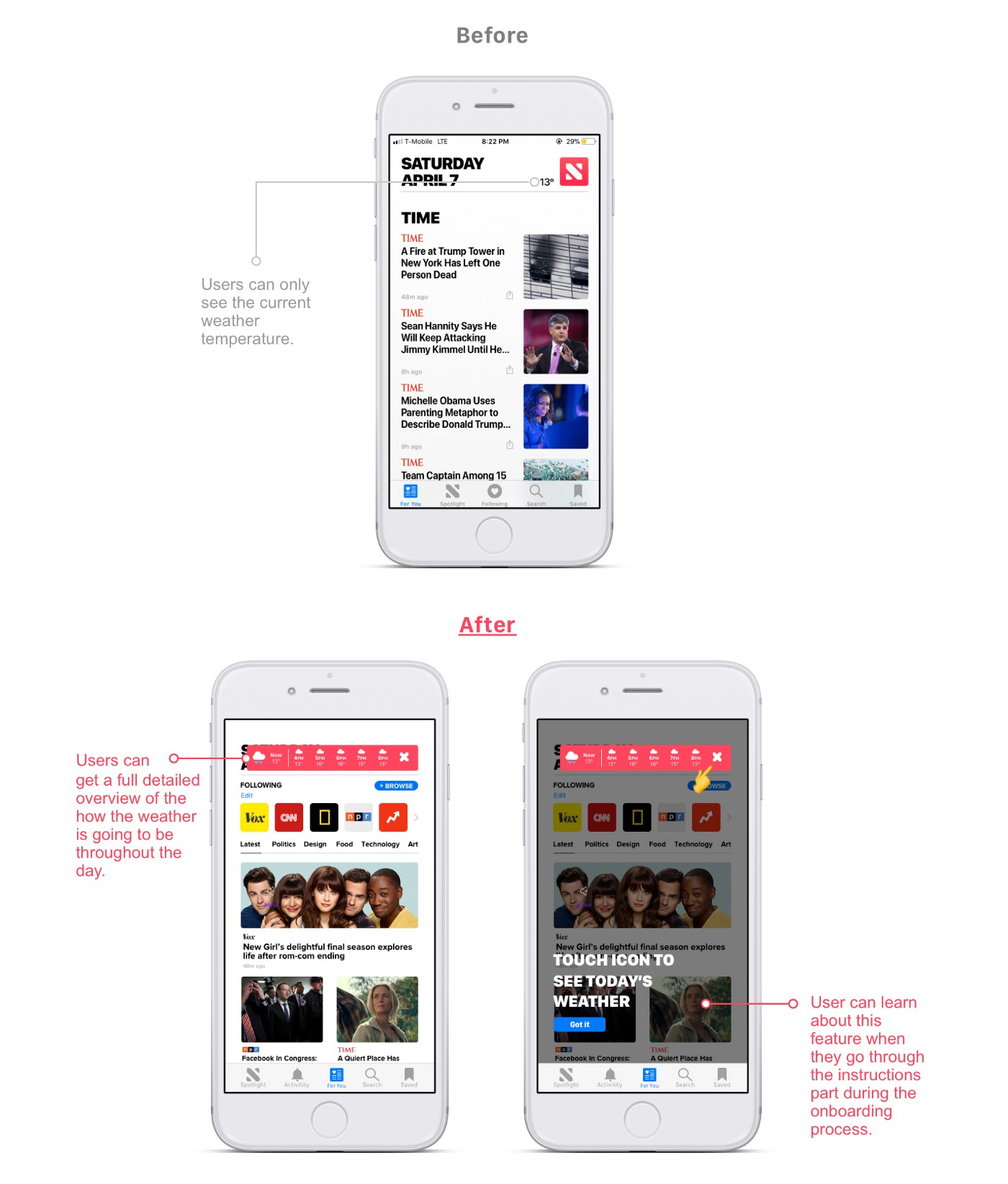 Apple News — a usability case study - UX Collective