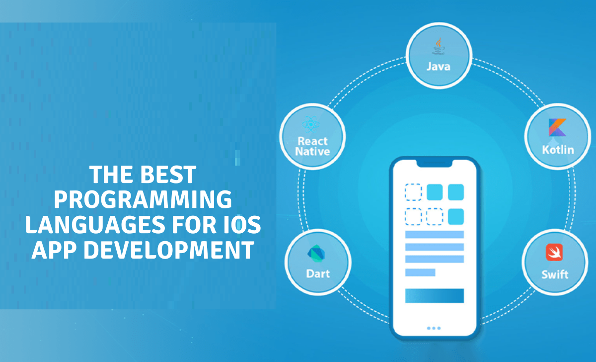 The best programming languages for iOS app development