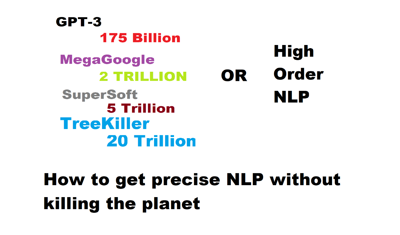 how to get precise NLP