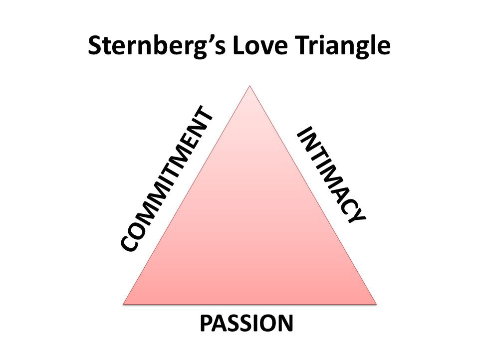 robert sternberg love triangle