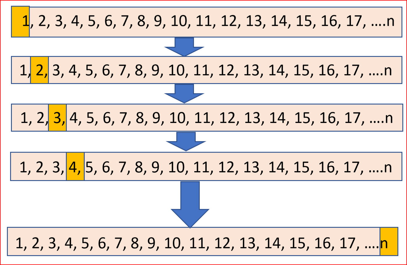 Matlab Cvpartition Example