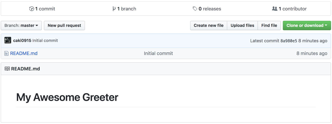 Step by step: Building and publishing an NPM Typescript package