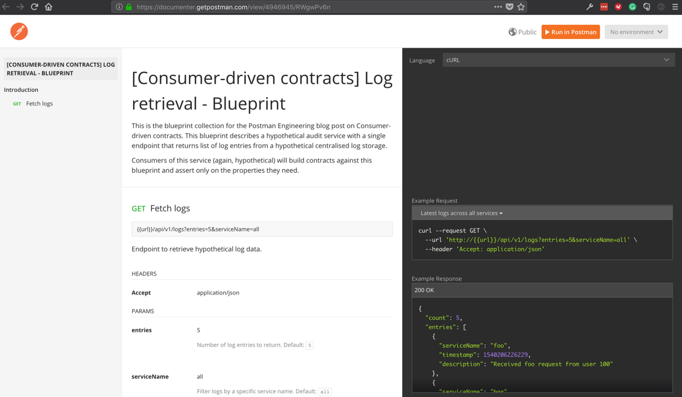 Consumer-driven Contract Testing using Postman - Better Practices