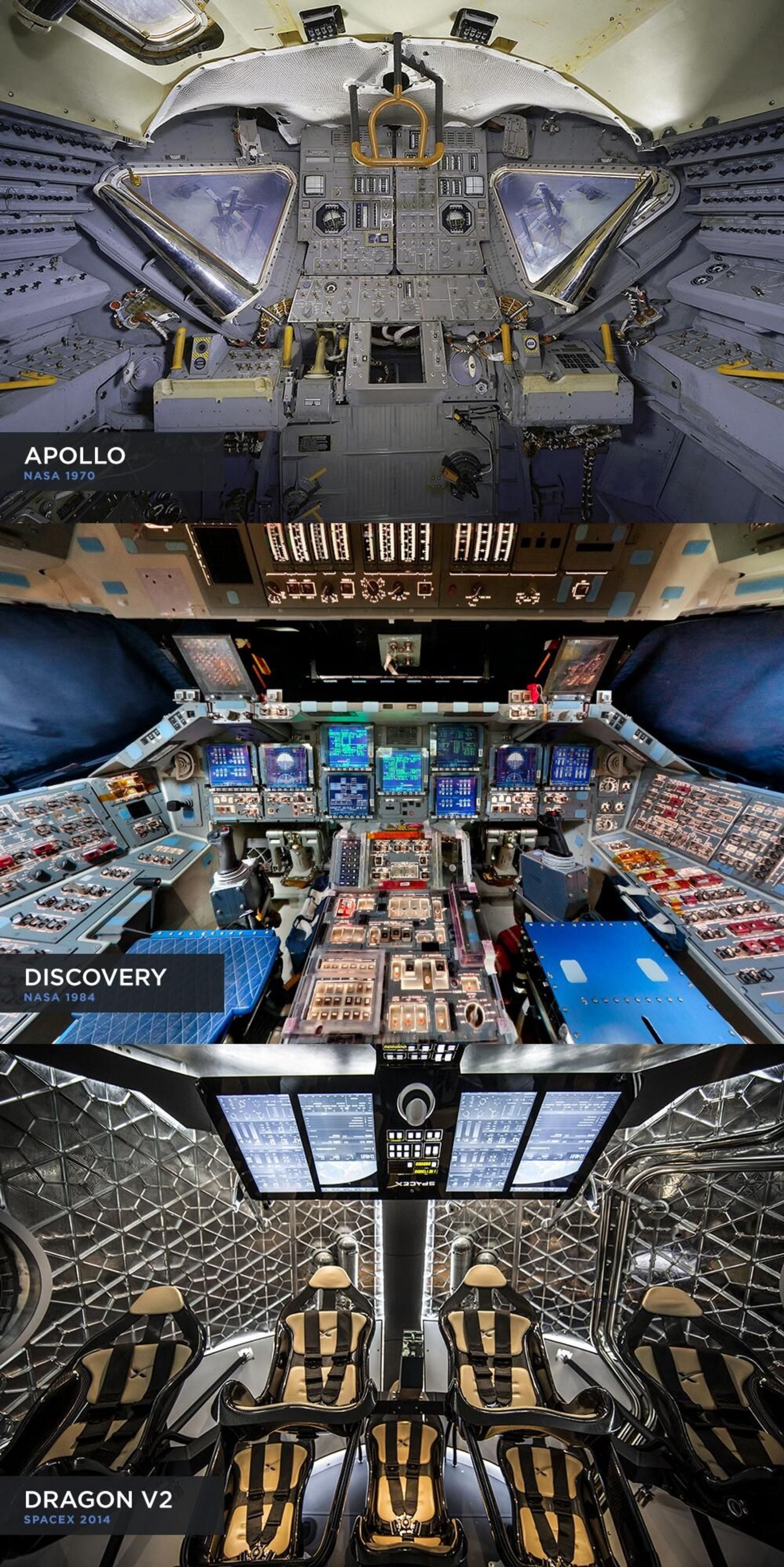 Comparison of space shuttle cockpits from 1970 to 2014
