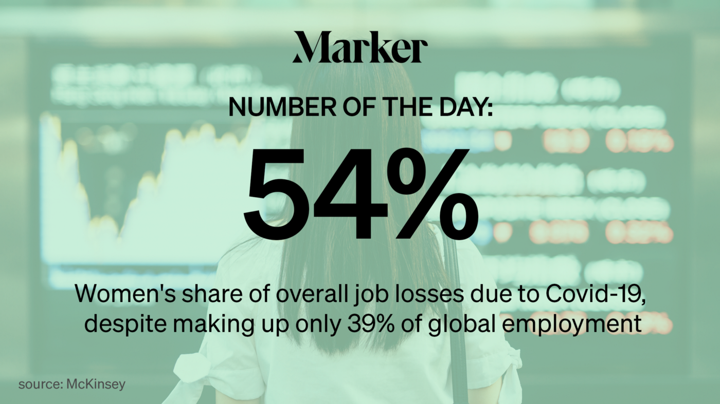 Marker # of the Day: 54% Women's share of overall job losses due to Covid-19, despite making up only 39% of global employment