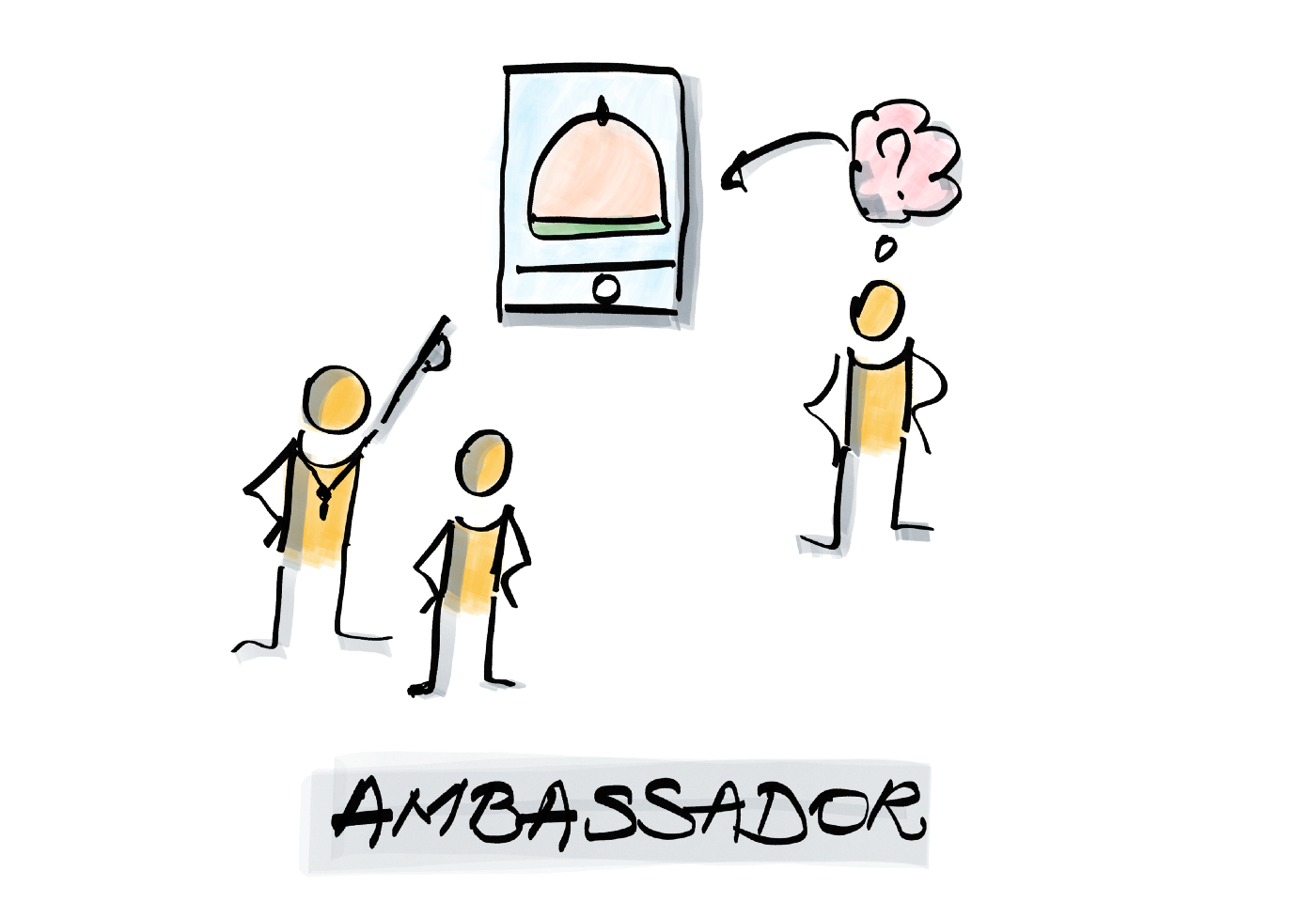 The product owner is the product ambassador and shares the product with potential customers.