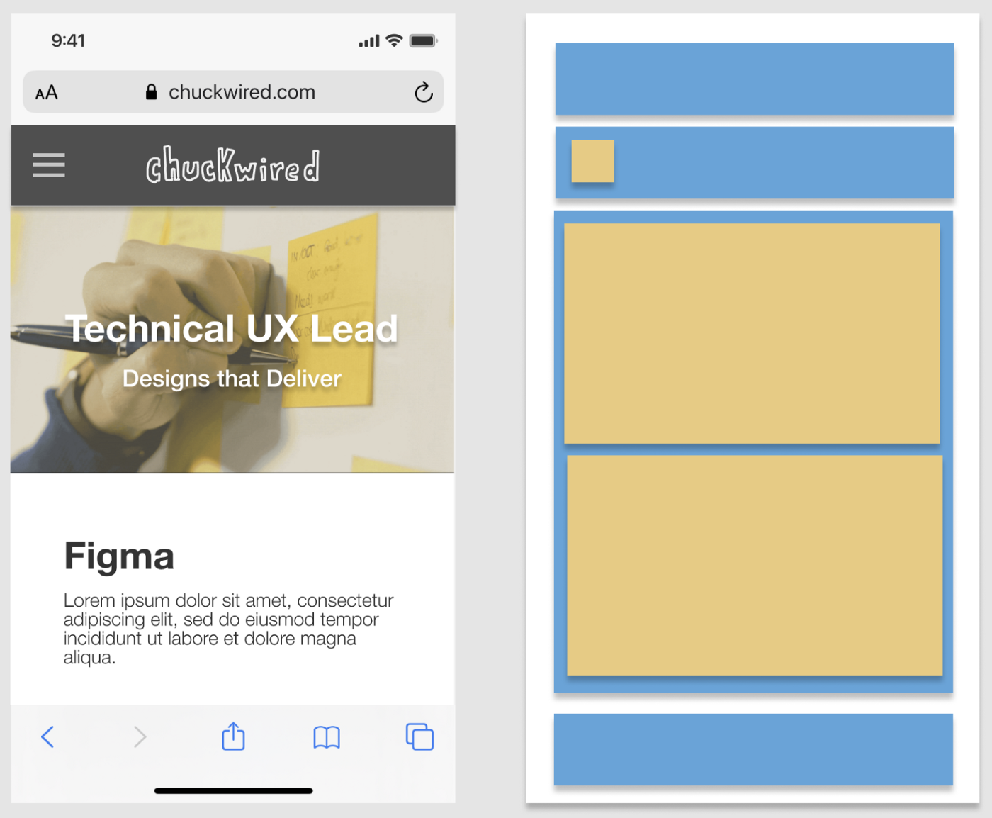 A page design, left, visualised using shadowed rectangles, right.