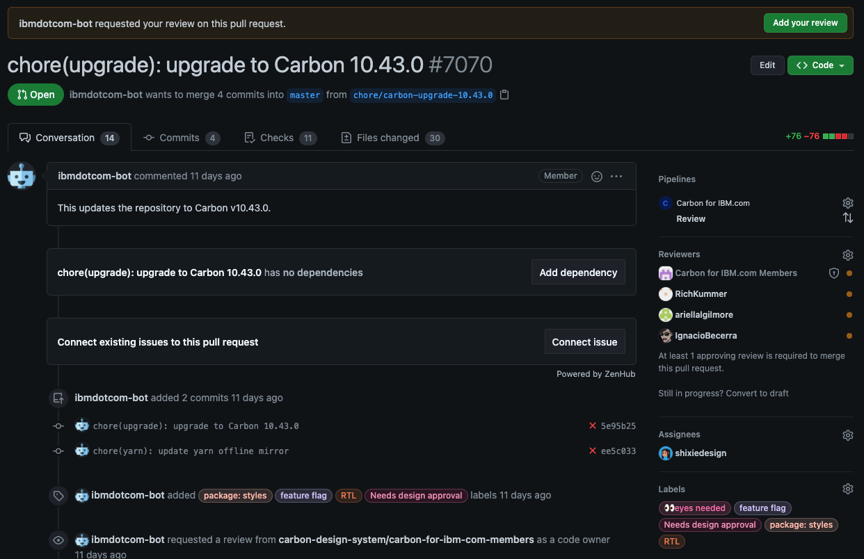 Automated pull request for Carbon Design System upgrades