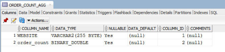 How to Use the New R ODBC Package to Connect to an Oracle Database