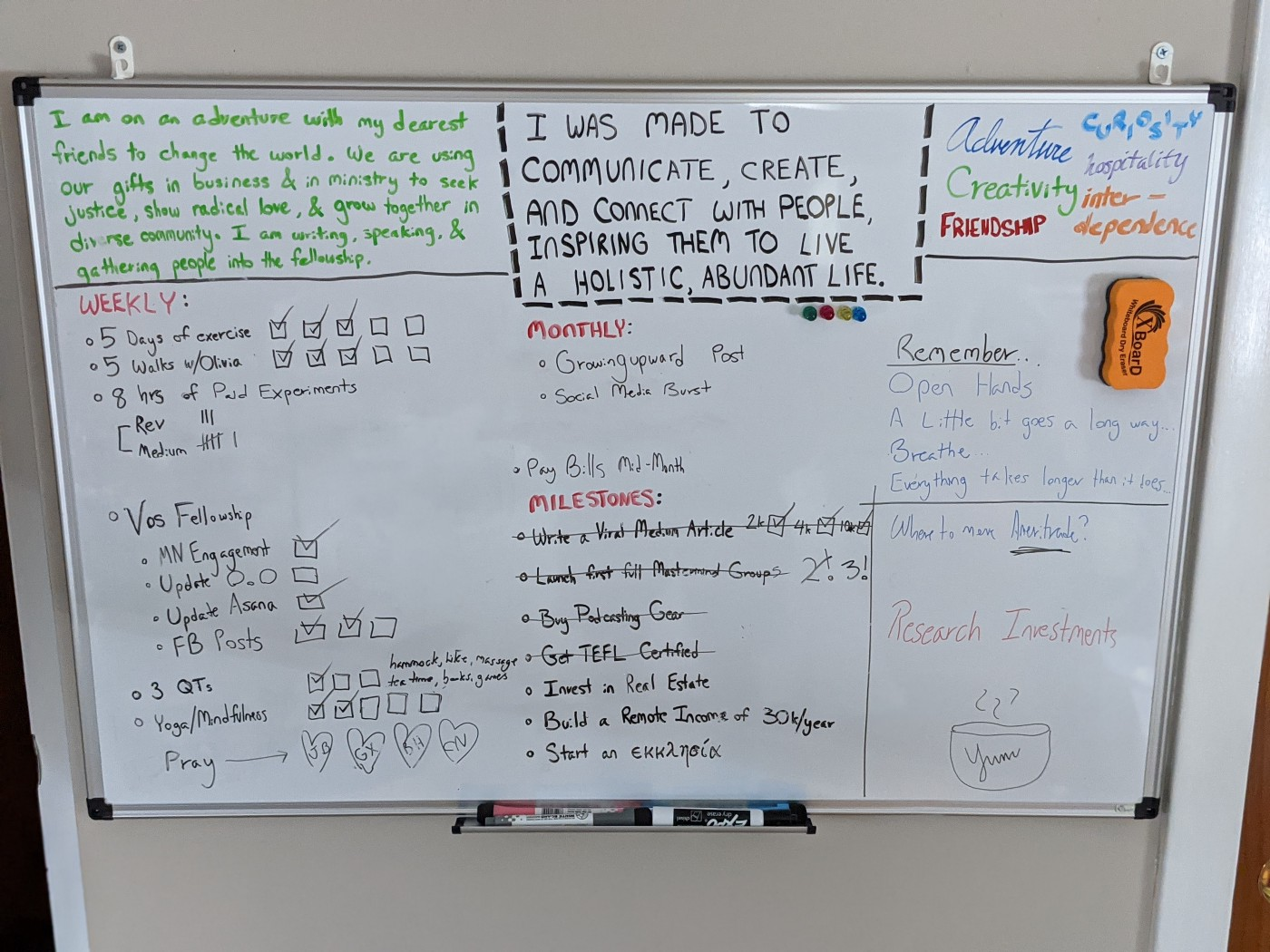 The author's whiteboard.