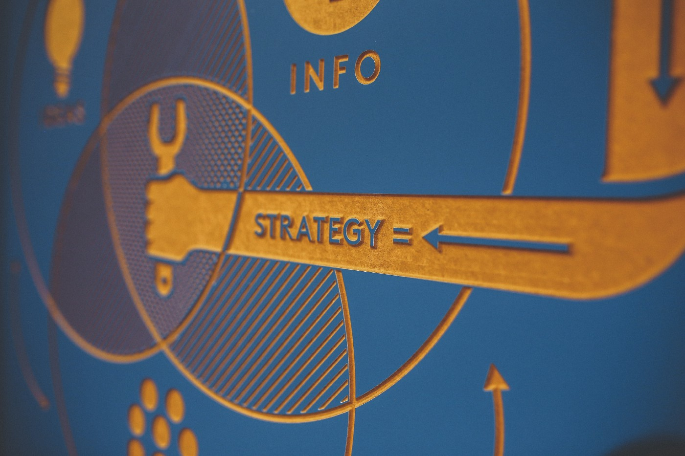 A Venn diagram including the words strategy and info.