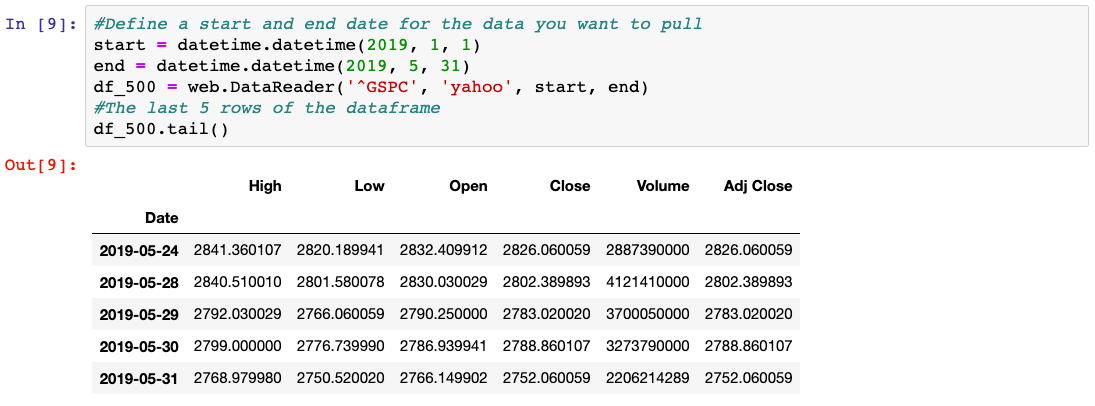 Historical Stock Data and Basic Analysis for Python Users