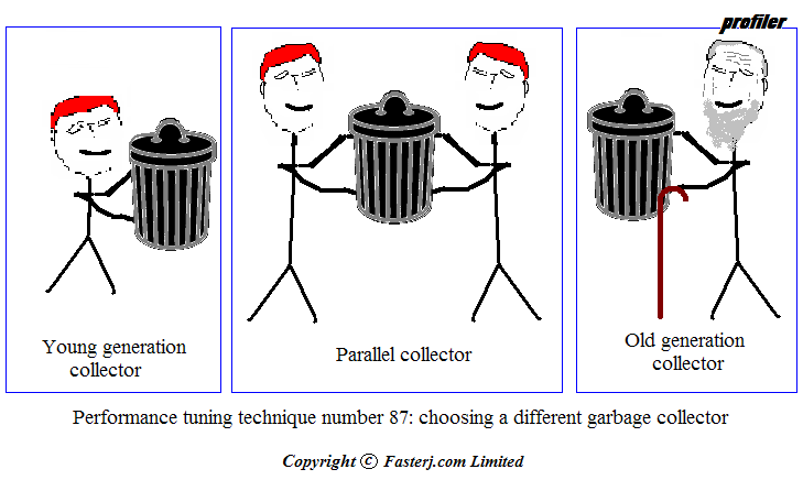 people holding trash cans: young person—young generation collector; twins—parallel collector; an old man—old generation