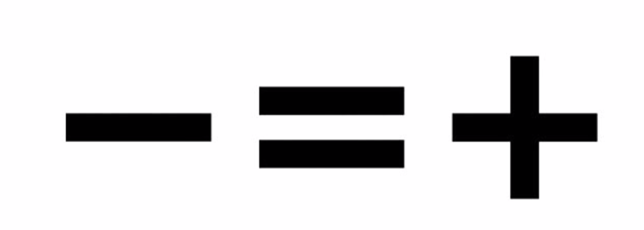 Symbols of minus equal plus