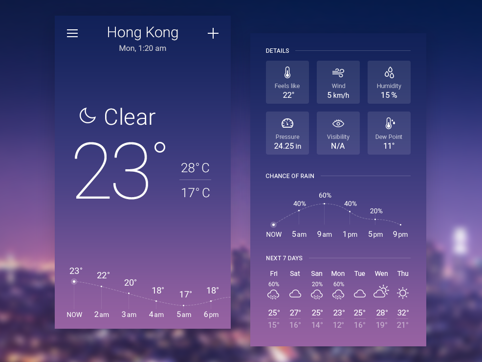 Sky-inspired Weather App Concept - UX Planet