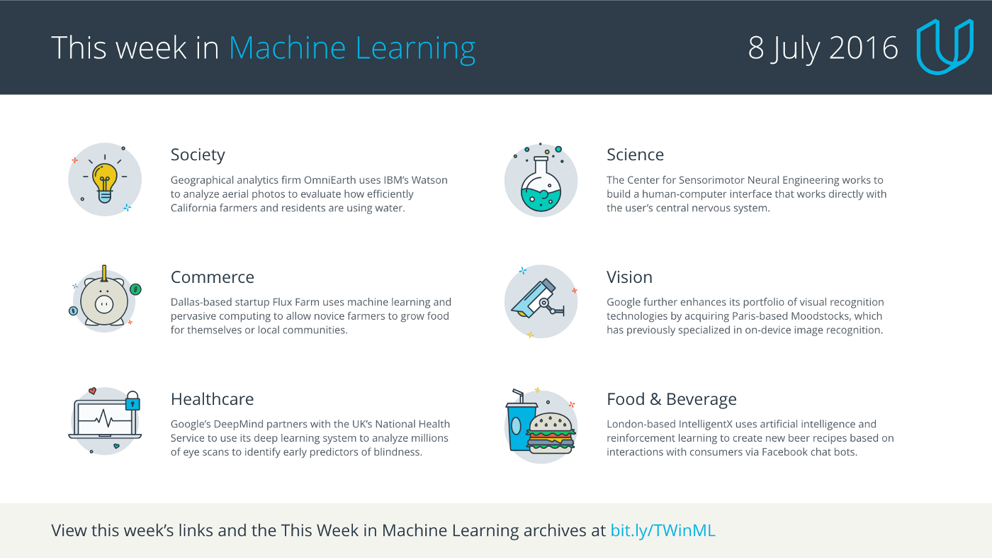 This Week in Machine Learning, 8 July 2016 - Udacity Inc