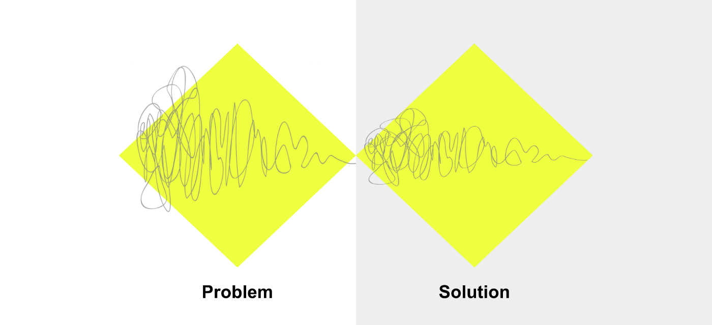 Design thinking double diamond from problem to solution