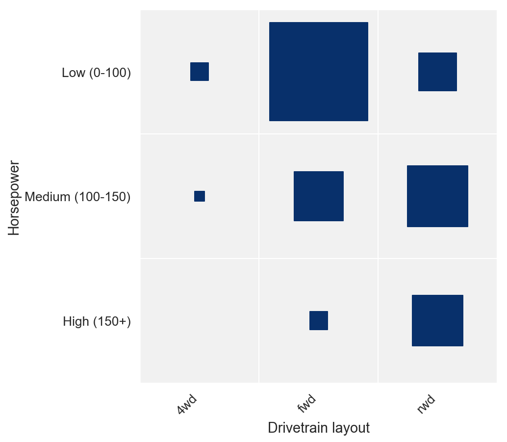 Better Heatmaps and Correlation Matrix Plots in Python