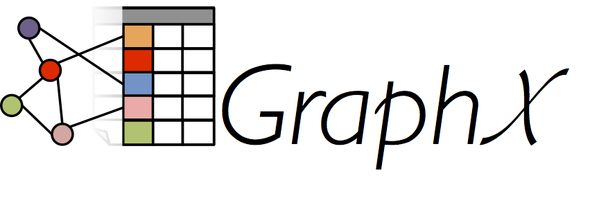 Distributed Graphs Processing With Spark Graphx Hacker Noon