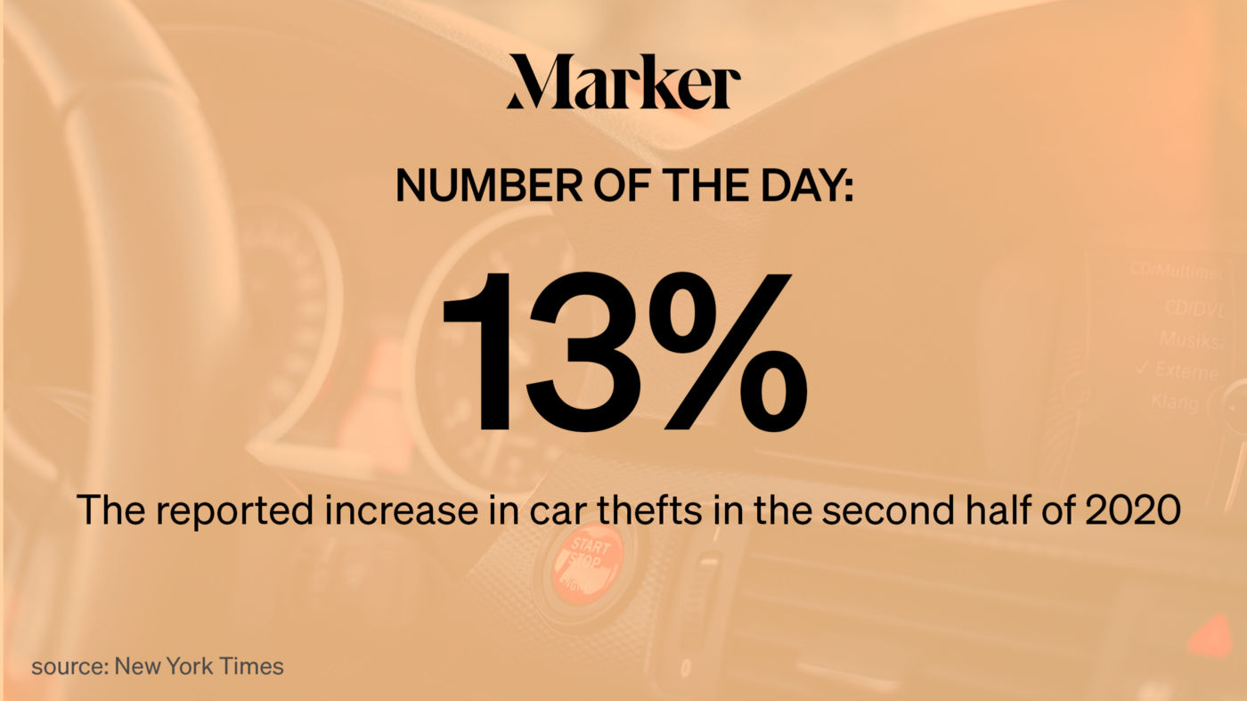 """Text """"13%: The reported increase in car thefts in the second half of 2020 Source: New York Times"""" against car background"""