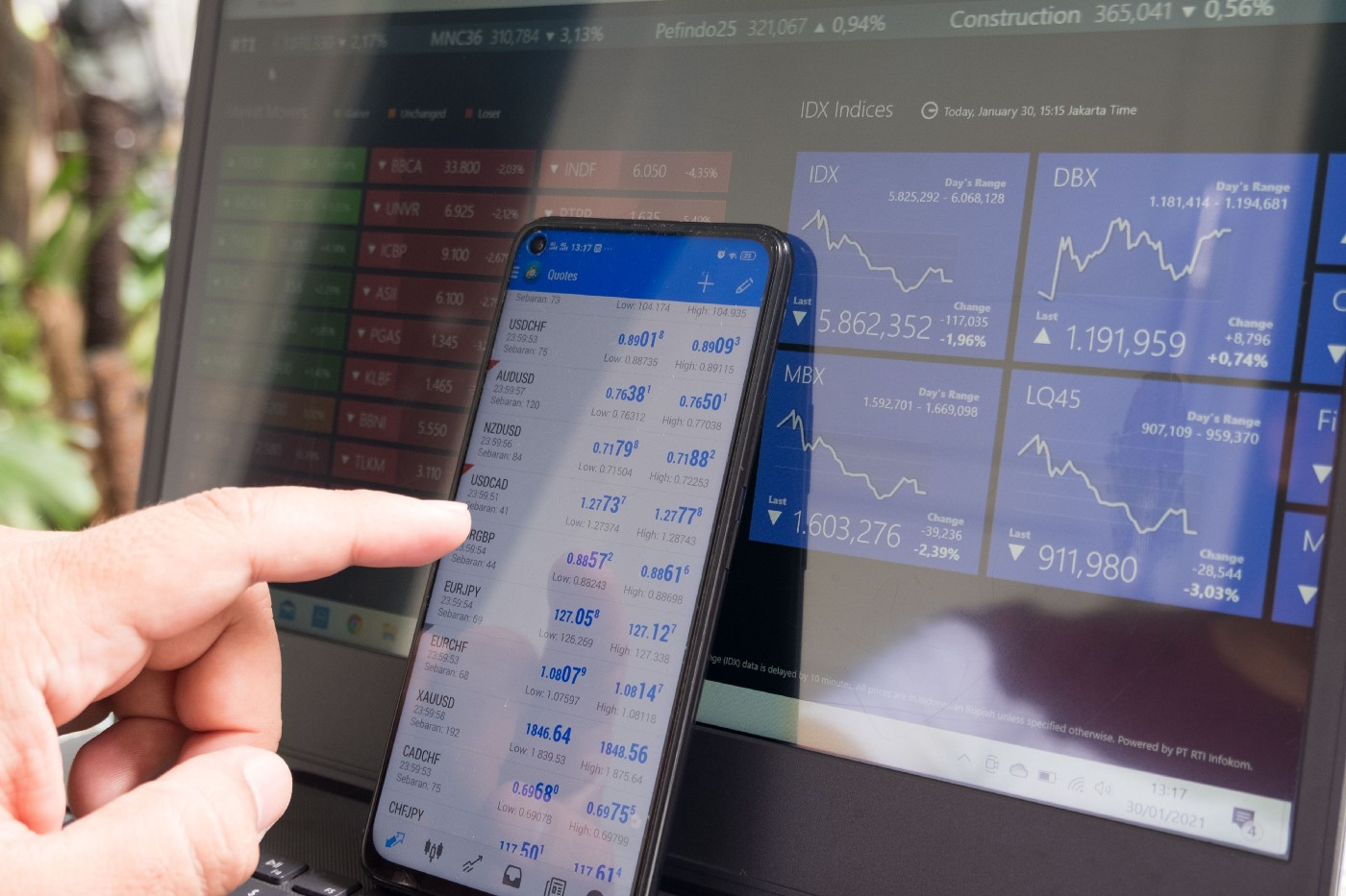 Key Concepts To Understand Before Trading In Forex And Cryptocurrency