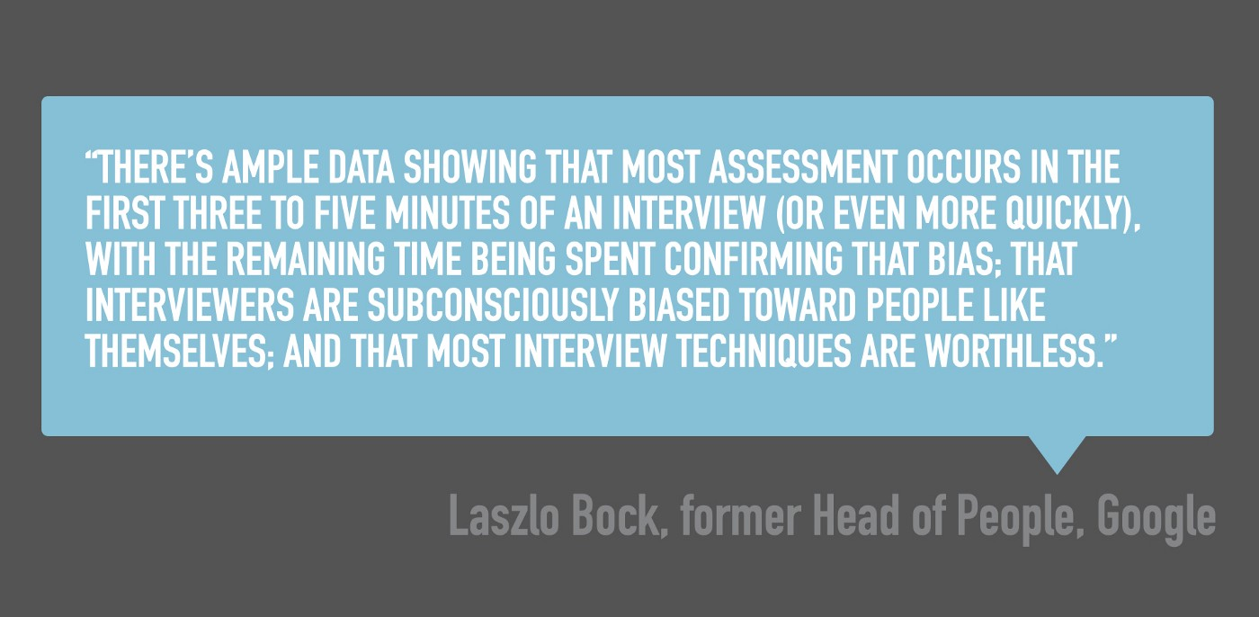 """Quote from Lazlo Bock, former Head of People at Google: """"There's ample data showing that most assessment occurs in the first three to five minutes of an interview (or even more quickly), with the remaining time being spent confirming that bias; that interviewers are subconsciously biased toward people like themselves; and that most interview techniques are worthless."""""""