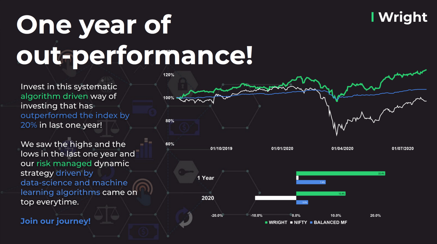 One Year of Outperformance